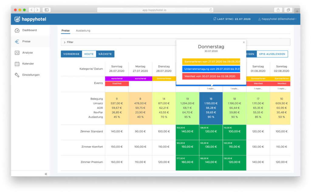 revenue management with apaleo and pricing analysis form happyhotel