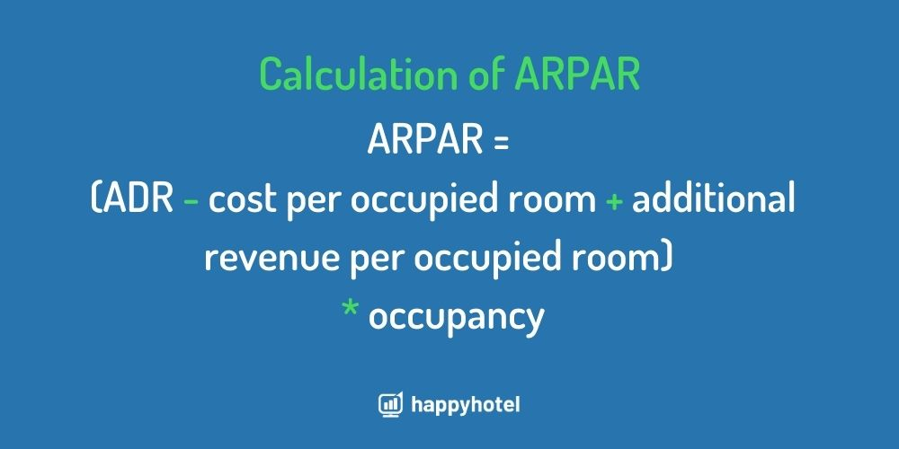 Calculation of ARPAR