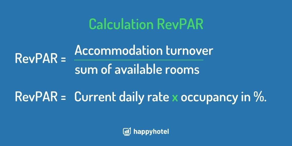 RevPar Calculation
