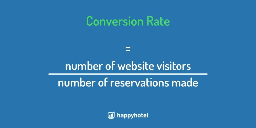 Conversion Rate explained