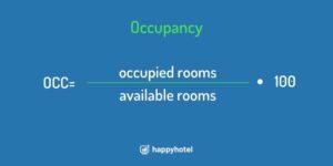 calculate occupancy