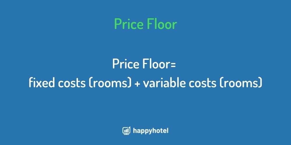 price floor formula