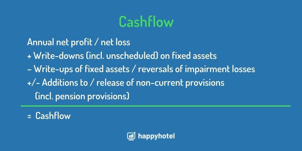 cash flow definition