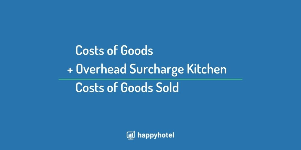 Surcharge and Costs of Goods Sold