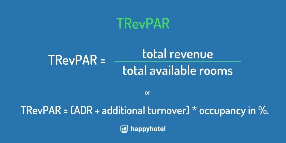Calculation TRevPAR