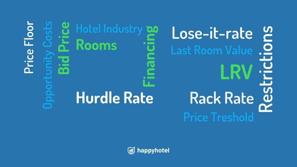 related terms to hurdle rate